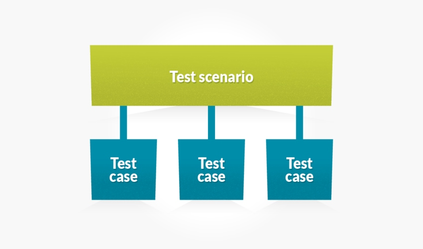 Test Case vs. Test Scenario: What's the Difference?