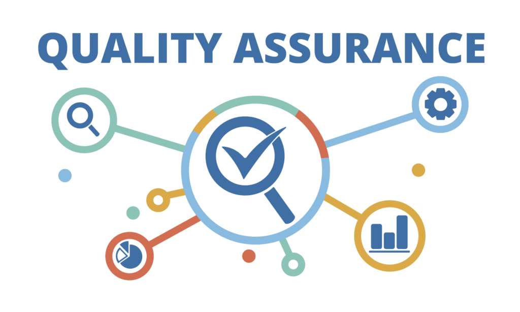 Are you having an Optimal Utilization of your QA Assets?